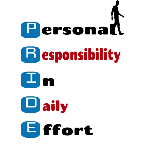 personal responsibility in daily effort